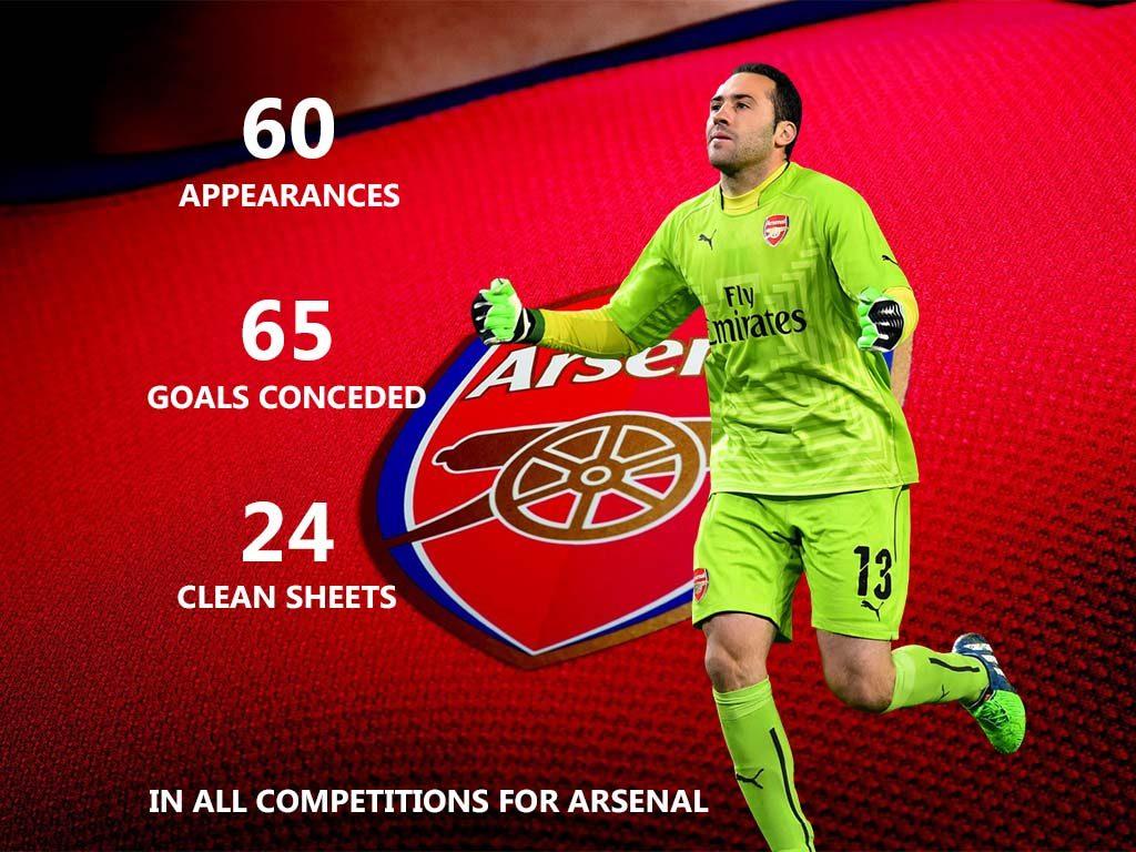 David-Ospina-Arsenal-Stats
