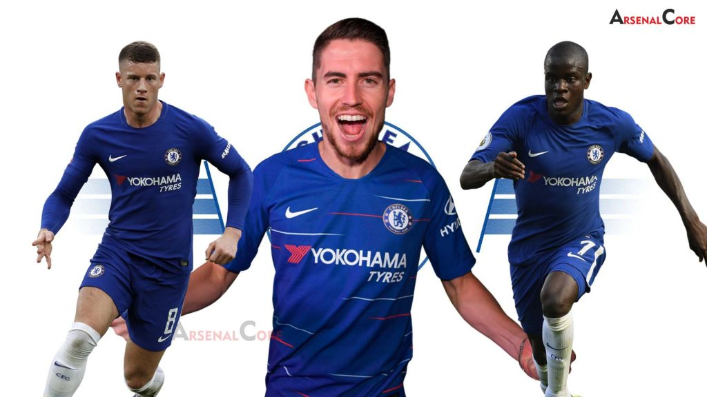 How Could Chelsea Line-up Against Arsenal?