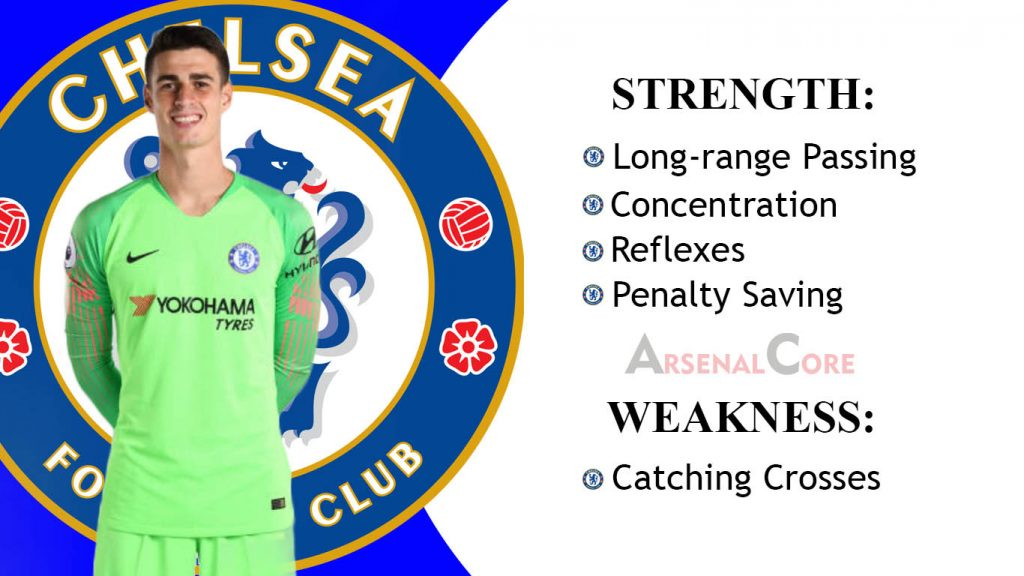 newest 376bd ff0f0 Kepa Arrizabalaga will be tested to his depth | Chelsea vs ...